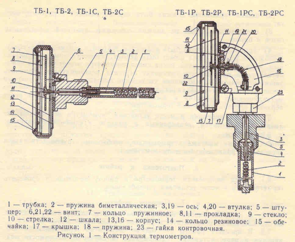 Термометры биметаллические тб 1 тб 2 тб 1р тб 2р тб 1с тб 2с